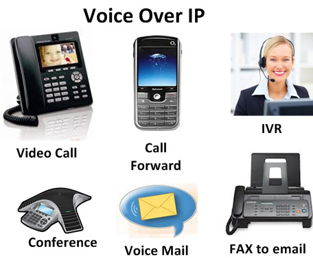 The Best VoIP Service Providers